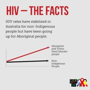 HIV_The Facts2_ATSIHAW