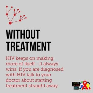 HIV_withouttreatment_Infographics_ATSIHAW22